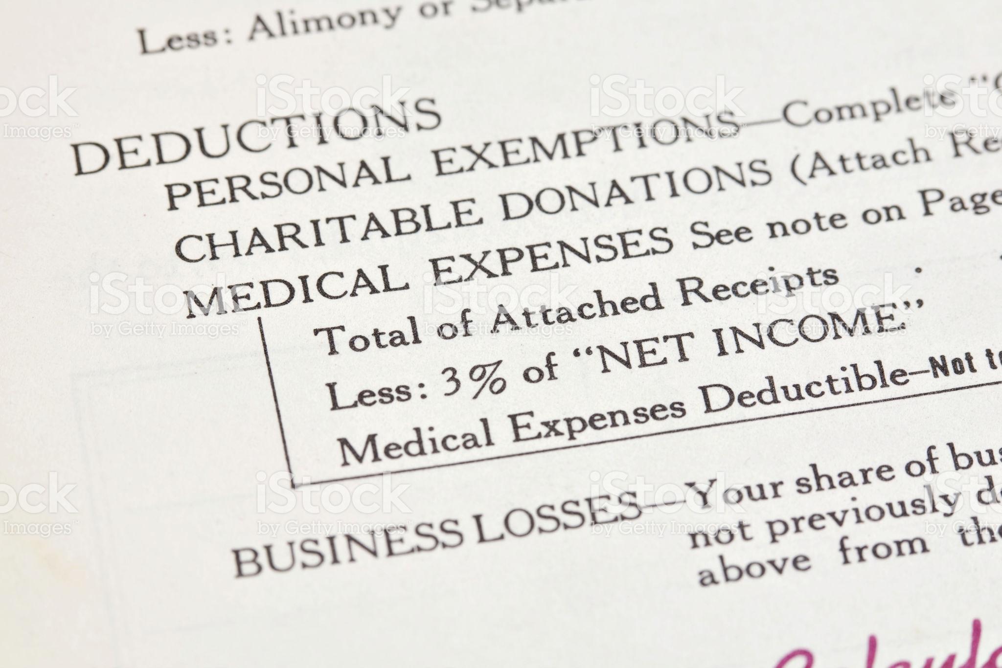 How a Charitable Deduction Translates Into Tax Savings