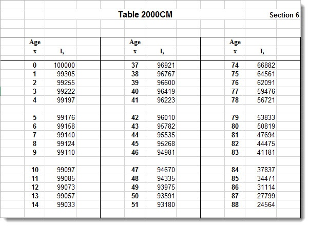 Irs Publication 590 Life Expectancy Table Brokeasshome Com