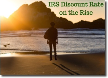 Rising IRS Discount Rate Creates Gift Planning Opportunities